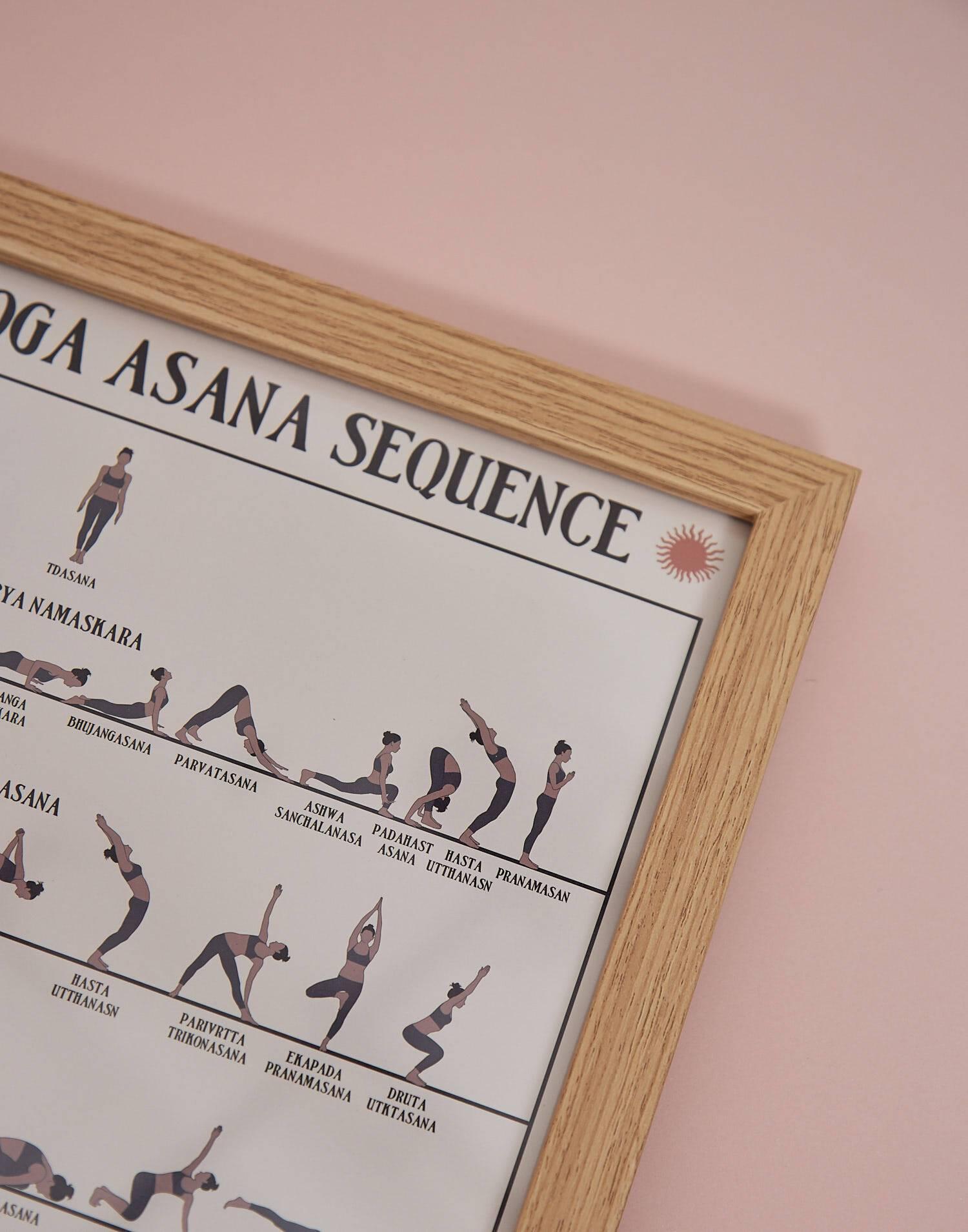 Quadro sequenza yoga asana